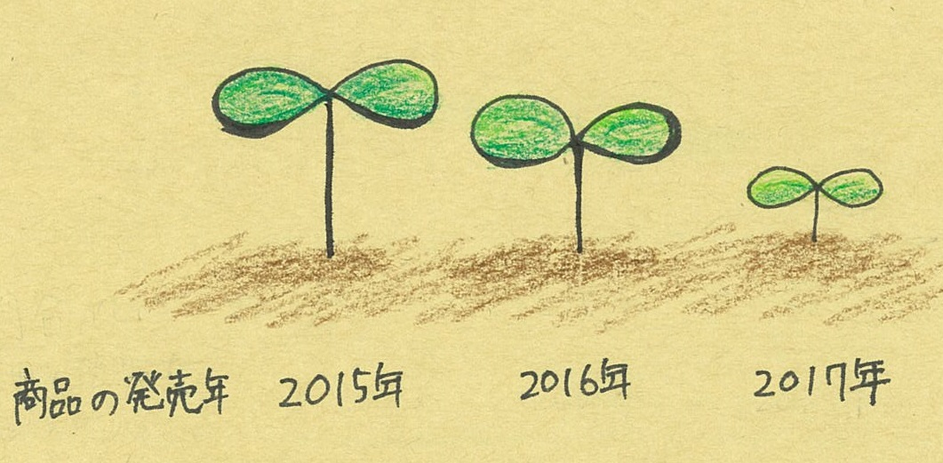 20170525mennto-runo.jpg
