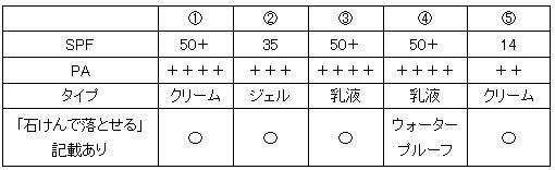 hyou01_1.jpg